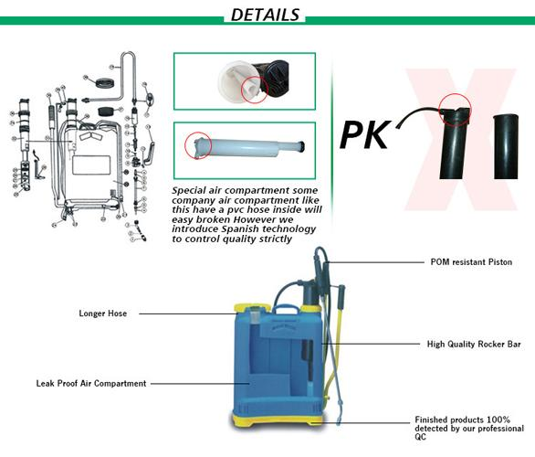 Agricultural manual Battery Operated Knapsack Sprayer16L , knapsack pressure sprayer